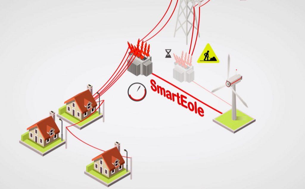 SmartEole - Enedis Picardie - Motion Design Amiens